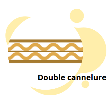SCHEMA SIMPLE CANNELURE